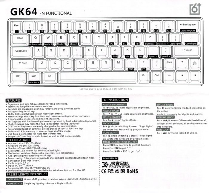 Basic instructions for operating the GK64 mechanical keyboard