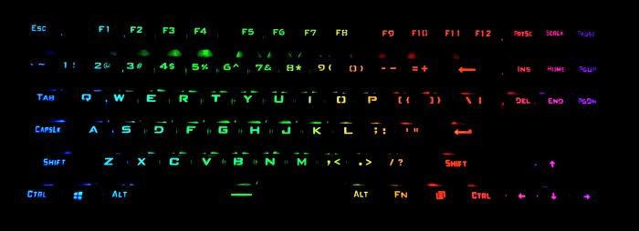 True per-key RGB backlighting.